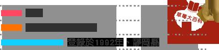 草莓大百科3 品種 章姫 特徴 清爽及優質的甜味 基本情報 産地等 登錄於1992年、靜岡縣