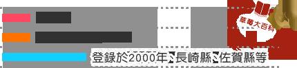 草莓大百科4 品種 幸之香 特徴 維他命C非常豐富 基本情報 産地等 登錄於2000年、長崎縣、佐賀縣等